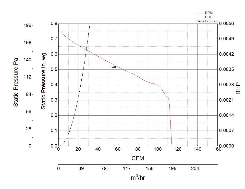 Foto para Bathroom Exhaust Fan, Variable Speed, Model SP-110-VG, 115V, 1Ph, 28-110 CFM
